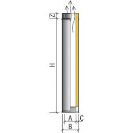 Сэндвич 200/260 (430/Оц.) 0,5мм L500 ТиС(оцинковка)